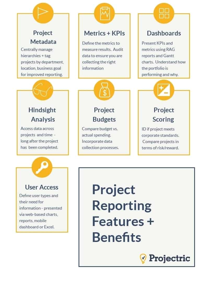 Project Reporting Features + Benefits